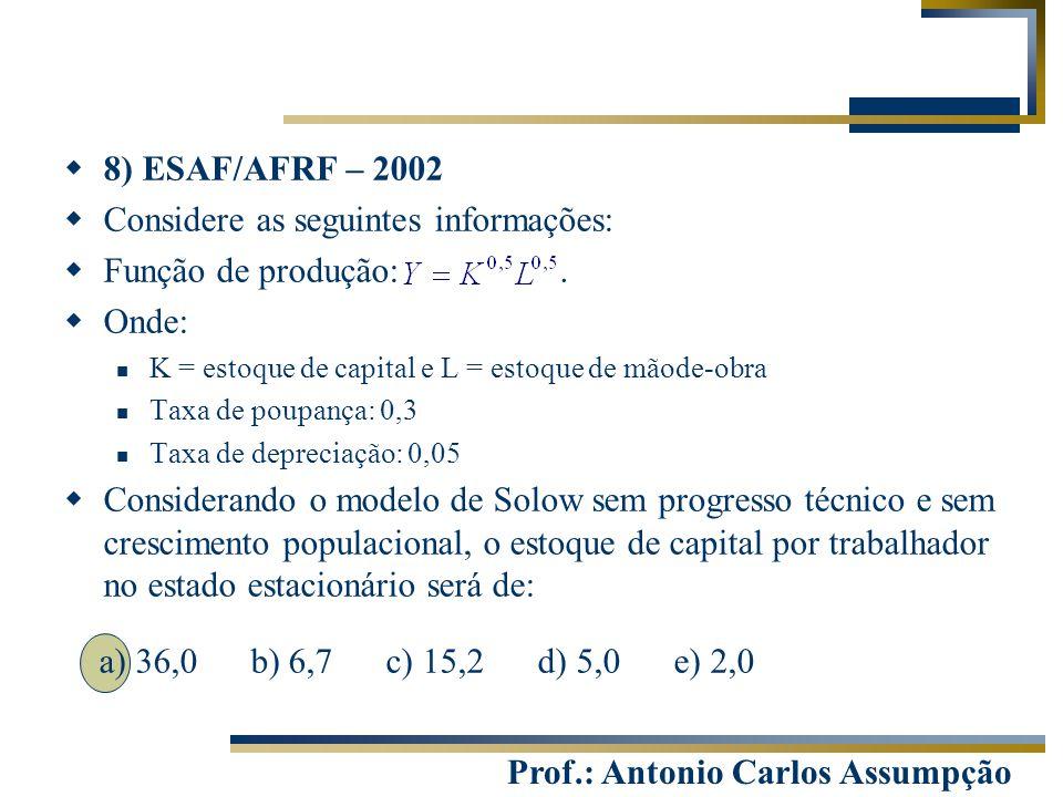 Prof.: Antonio Carlos Assumpção  8) ESAF/AFRF – 2002  Considere as seguintes informações:  Função de produção:.  Onde: K = estoque de capital e L