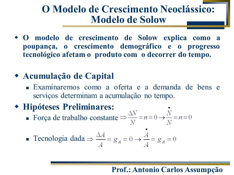 Prof.: Antonio Carlos Assumpção O Modelo de Crescimento Neoclássico: Modelo de Solow  O modelo de crescimento de Solow explica como a poupança, o cre