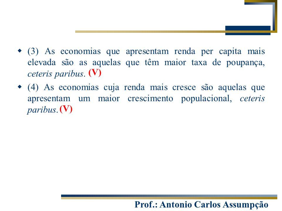 Prof.: Antonio Carlos Assumpção  (3) As economias que apresentam renda per capita mais elevada são as aquelas que têm maior taxa de poupança, ceteris