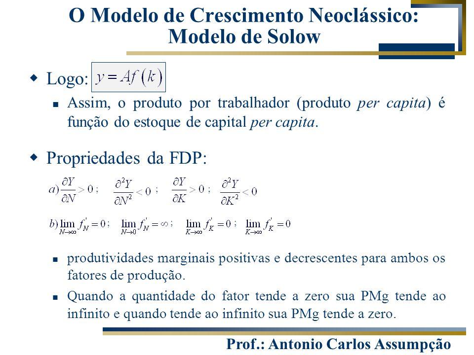 Prof.: Antonio Carlos Assumpção  Logo: Assim, o produto por trabalhador (produto per capita) é função do estoque de capital per capita.  Propriedade