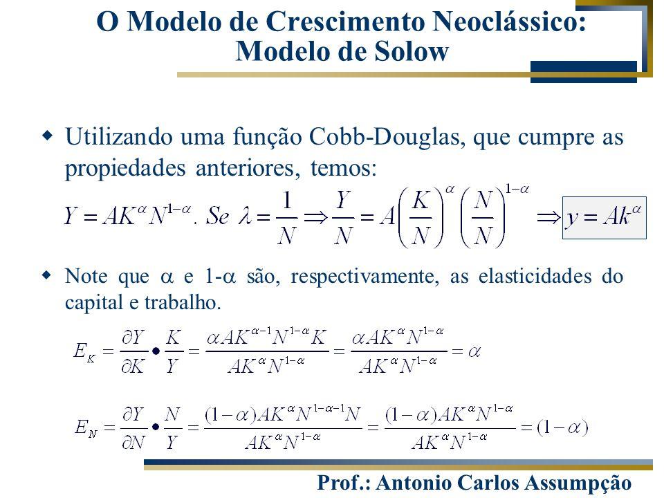 Prof.: Antonio Carlos Assumpção  Utilizando uma função Cobb-Douglas, que cumpre as propiedades anteriores, temos:  Note que  e 1-  são, respectiva