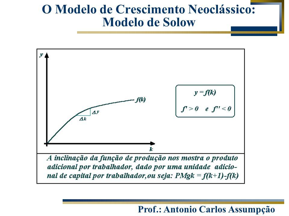 Prof.: Antonio Carlos Assumpção O Modelo de Crescimento Neoclássico: Modelo de Solow