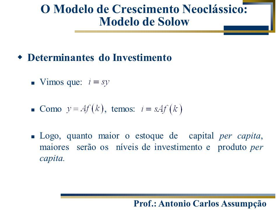 Prof.: Antonio Carlos Assumpção  Determinantes do Investimento Vimos que: Como, temos: Logo, quanto maior o estoque de capital per capita, maiores se