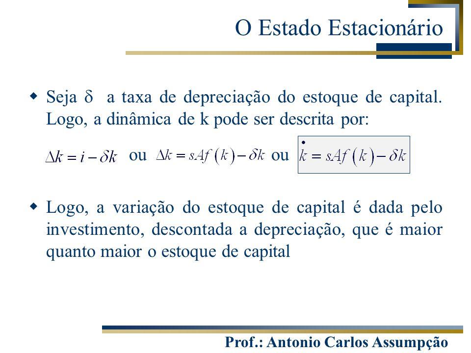 Prof.: Antonio Carlos Assumpção  Seja  a taxa de depreciação do estoque de capital. Logo, a dinâmica de k pode ser descrita por: ou ou  Logo, a var