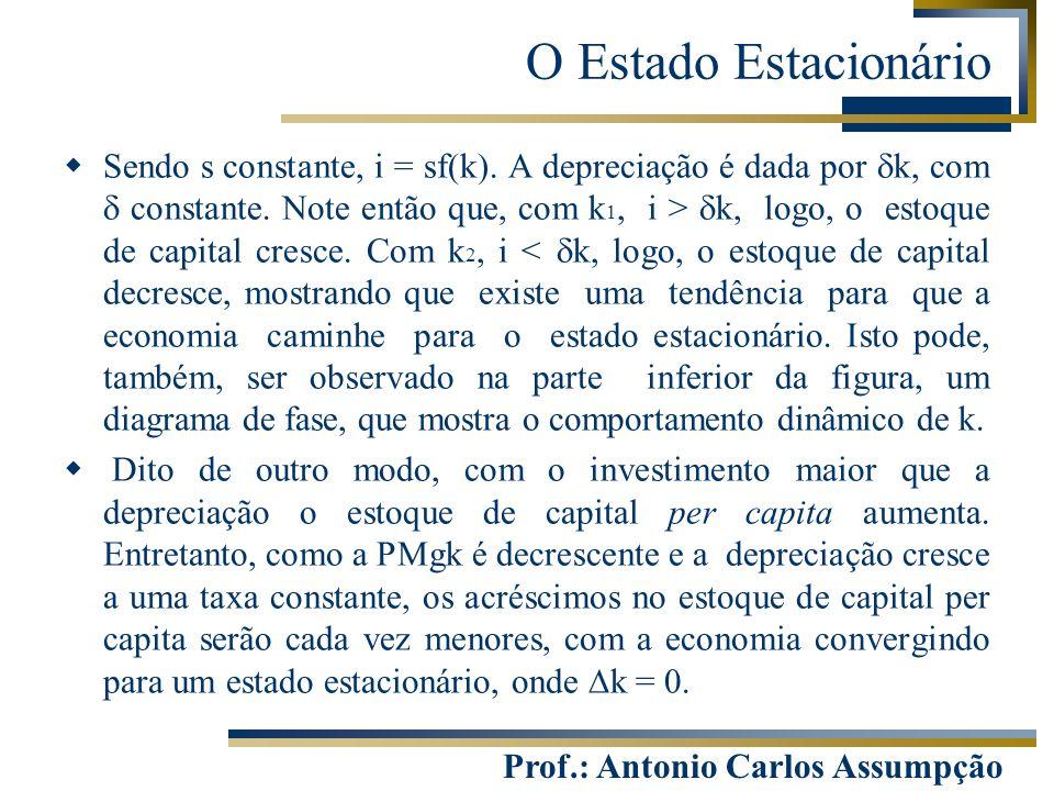 Prof.: Antonio Carlos Assumpção  Sendo s constante, i = sf(k). A depreciação é dada por  k, com  constante. Note então que, com k 1, i >  k, logo,