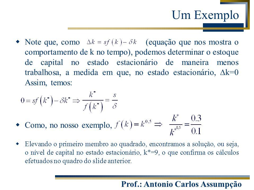 Prof.: Antonio Carlos Assumpção  Note que, como (equação que nos mostra o comportamento de k no tempo), podemos determinar o estoque de capital no es