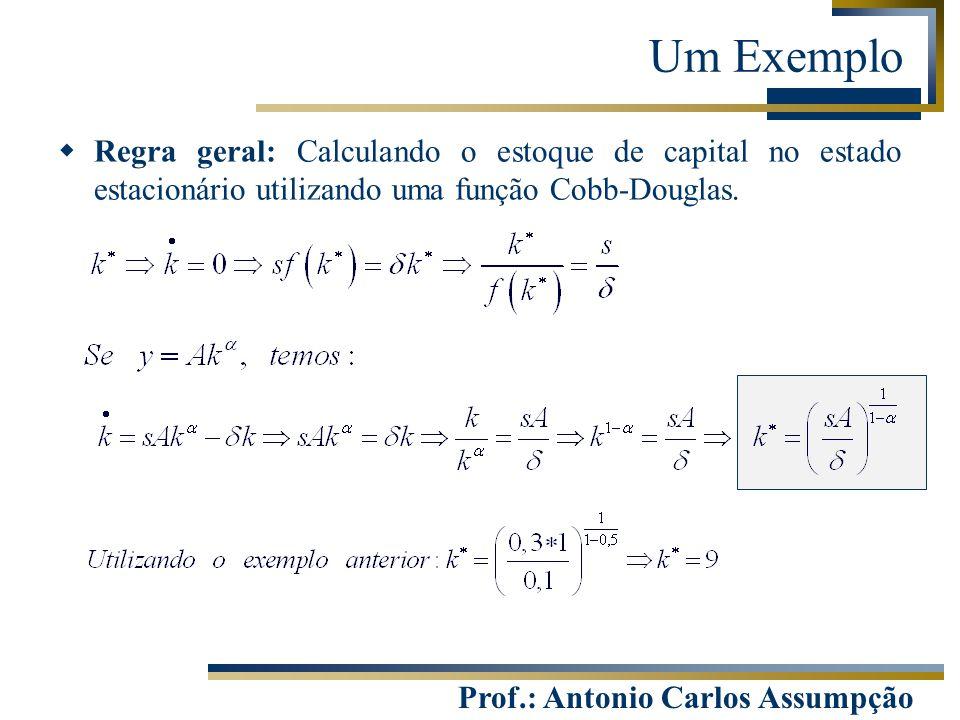 Prof.: Antonio Carlos Assumpção  Regra geral: Calculando o estoque de capital no estado estacionário utilizando uma função Cobb-Douglas. Um Exemplo