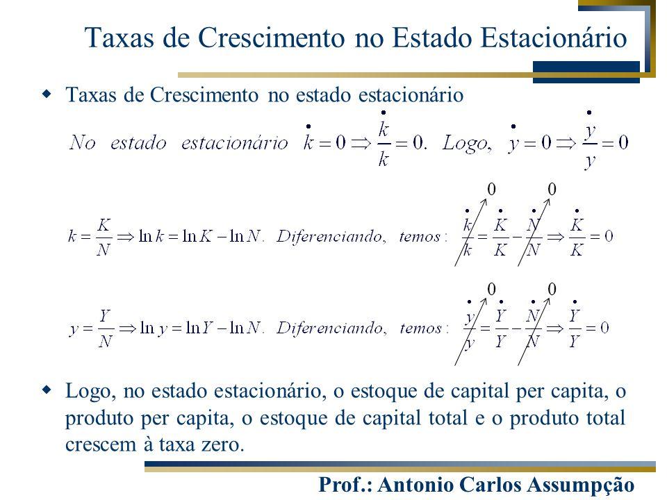Prof.: Antonio Carlos Assumpção Taxas de Crescimento no Estado Estacionário  Taxas de Crescimento no estado estacionário  Logo, no estado estacionár