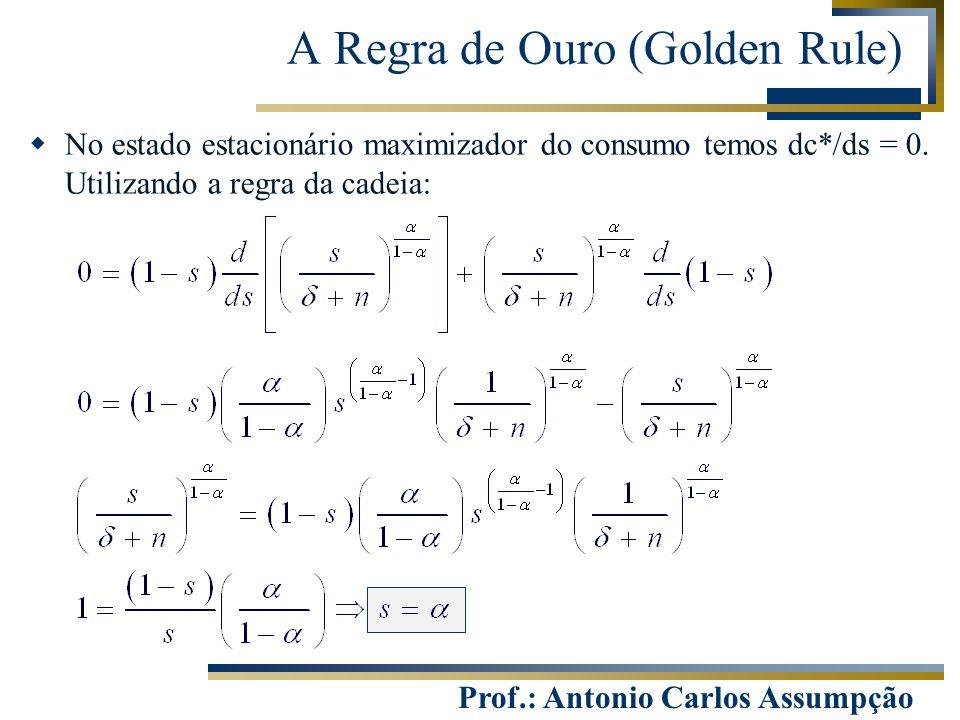 Prof.: Antonio Carlos Assumpção A Regra de Ouro (Golden Rule)  No estado estacionário maximizador do consumo temos dc*/ds = 0. Utilizando a regra da