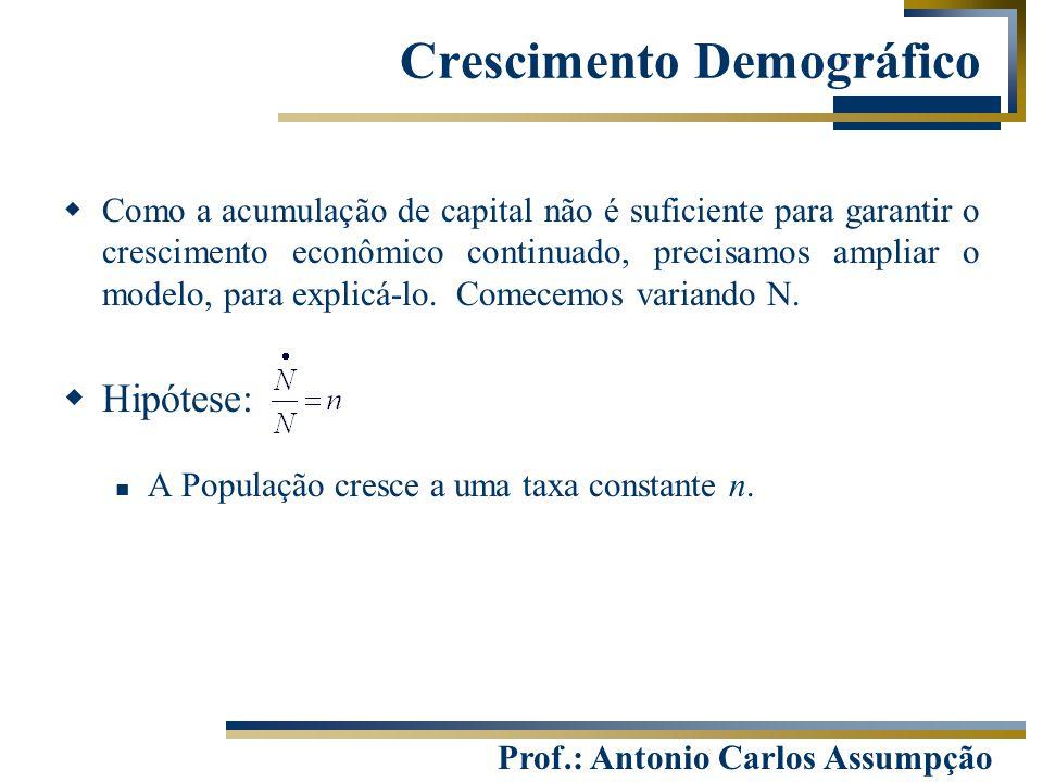 Prof.: Antonio Carlos Assumpção Crescimento Demográfico  Como a acumulação de capital não é suficiente para garantir o crescimento econômico continua