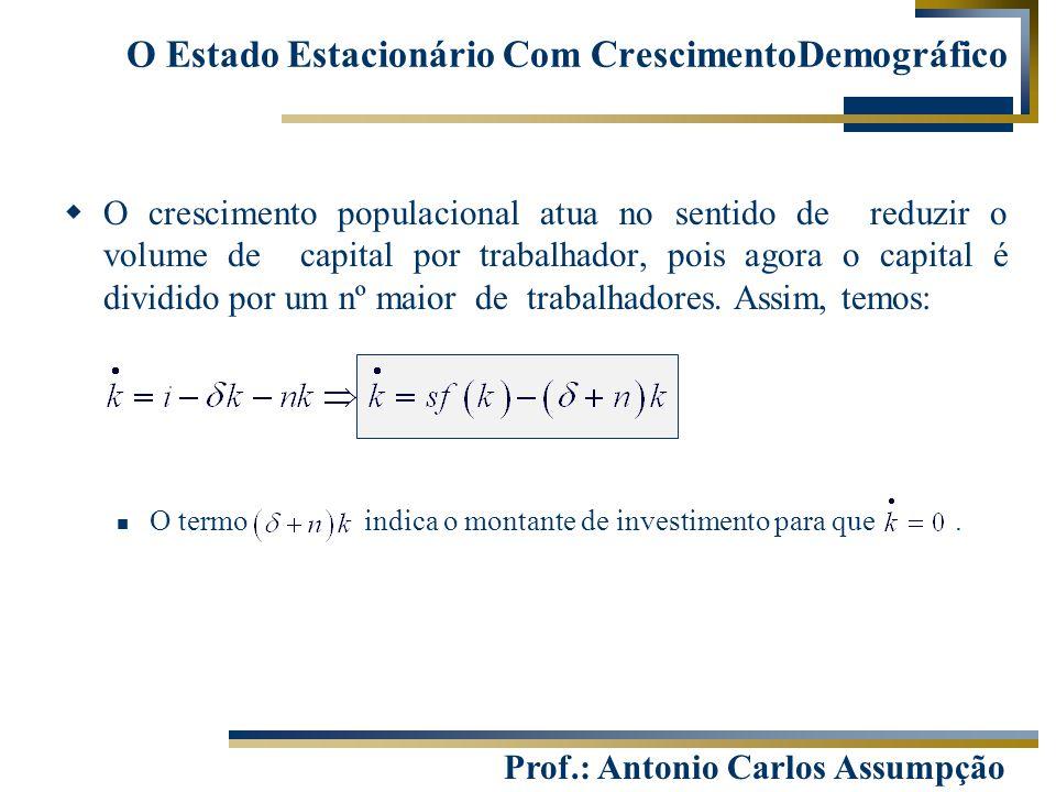 Prof.: Antonio Carlos Assumpção O Estado Estacionário Com CrescimentoDemográfico  O crescimento populacional atua no sentido de reduzir o volume de c