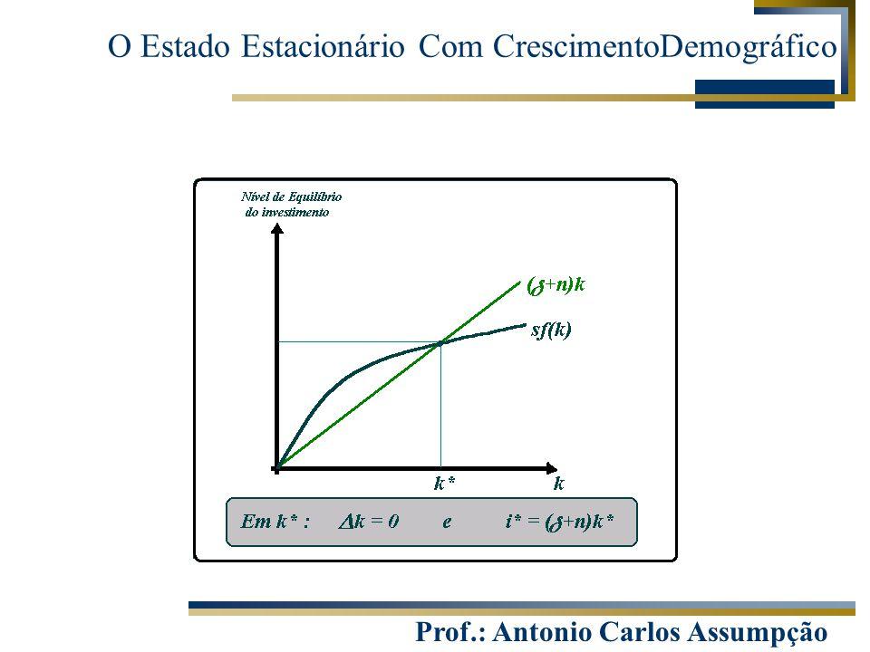 Prof.: Antonio Carlos Assumpção O Estado Estacionário Com CrescimentoDemográfico