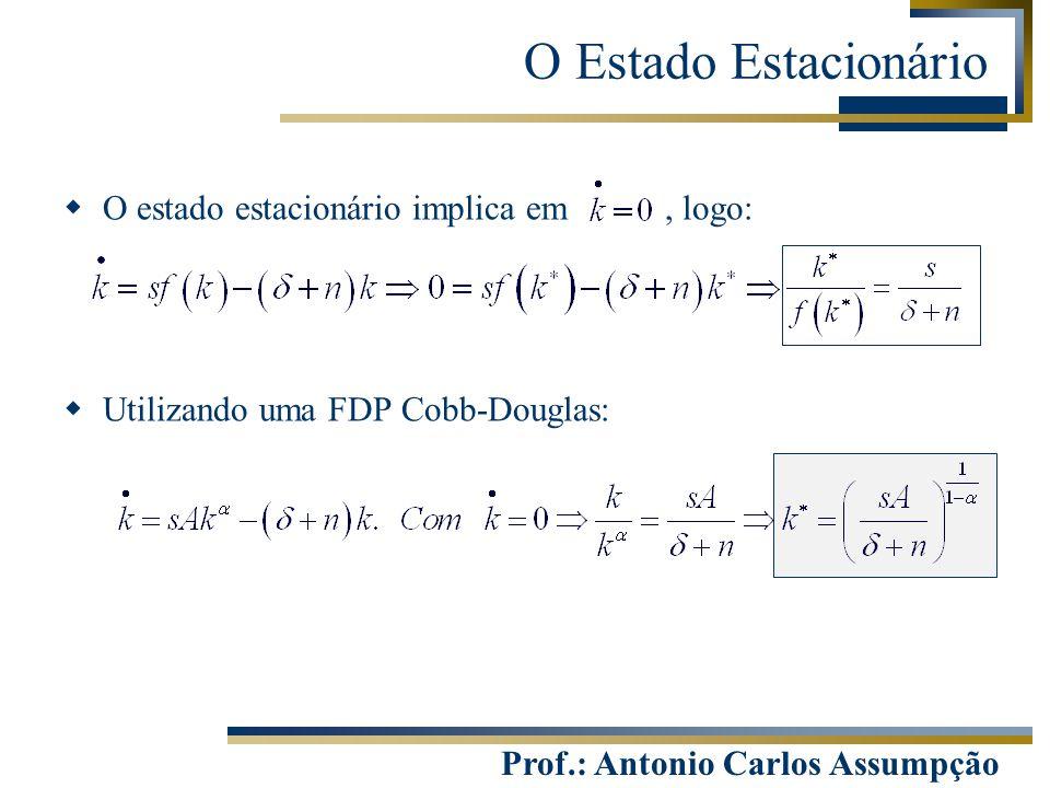 Prof.: Antonio Carlos Assumpção O Estado Estacionário  O estado estacionário implica em, logo:  Utilizando uma FDP Cobb-Douglas: