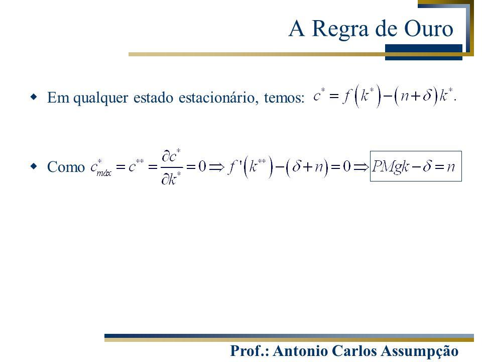 Prof.: Antonio Carlos Assumpção A Regra de Ouro  Em qualquer estado estacionário, temos:  Como