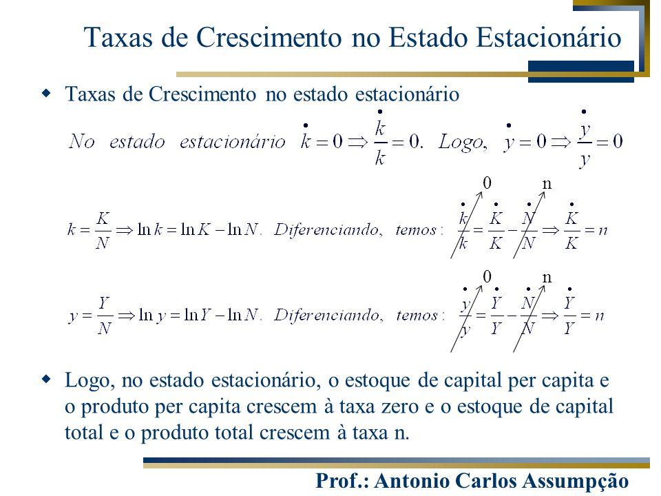 Prof.: Antonio Carlos Assumpção  Taxas de Crescimento no estado estacionário  Logo, no estado estacionário, o estoque de capital per capita e o prod