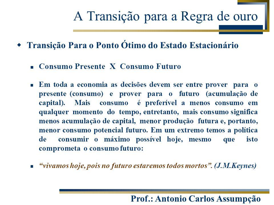 Prof.: Antonio Carlos Assumpção A Transição para a Regra de ouro  Transição Para o Ponto Ótimo do Estado Estacionário Consumo Presente X Consumo Futu