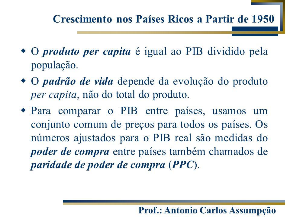Prof.: Antonio Carlos Assumpção Crescimento nos Países Ricos a Partir de 1950  O produto per capita é igual ao PIB dividido pela população.  O padrã