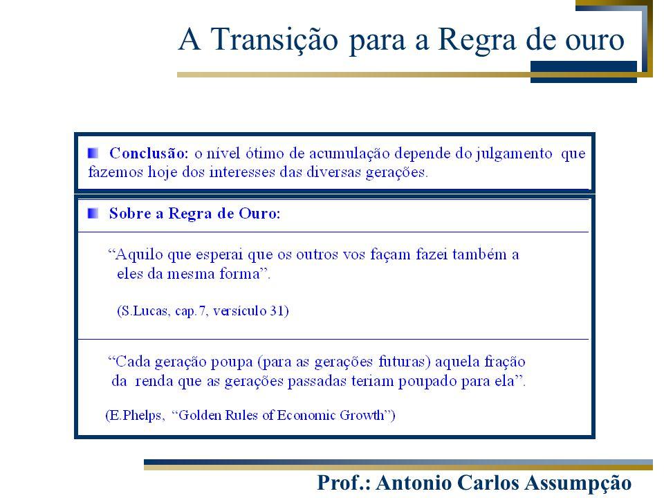 Prof.: Antonio Carlos Assumpção A Transição para a Regra de ouro