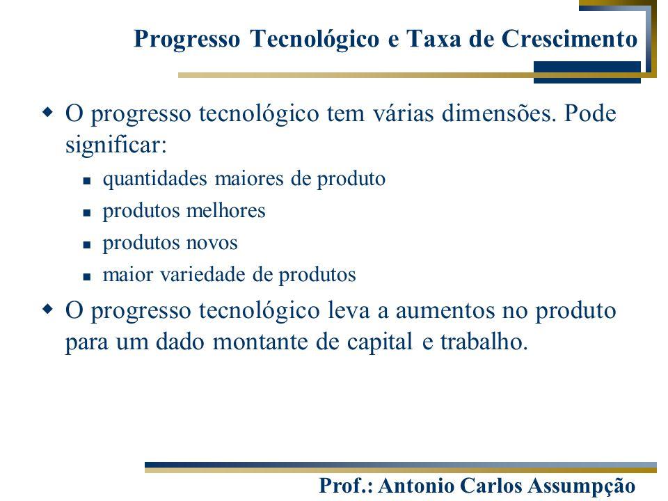 Prof.: Antonio Carlos Assumpção Progresso Tecnológico e Taxa de Crescimento  O progresso tecnológico tem várias dimensões. Pode significar: quantidad