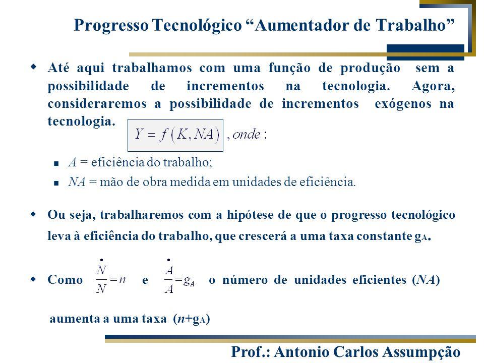 """Prof.: Antonio Carlos Assumpção Progresso Tecnológico """"Aumentador de Trabalho""""  Até aqui trabalhamos com uma função de produção sem a possibilidade d"""