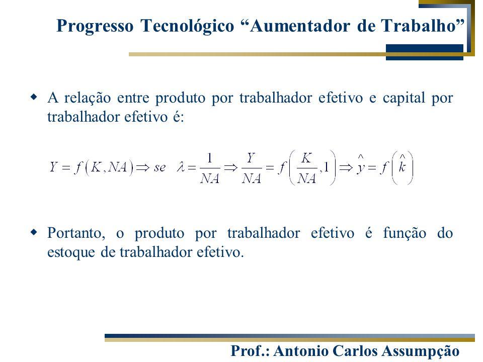 Prof.: Antonio Carlos Assumpção  A relação entre produto por trabalhador efetivo e capital por trabalhador efetivo é:  Portanto, o produto por traba