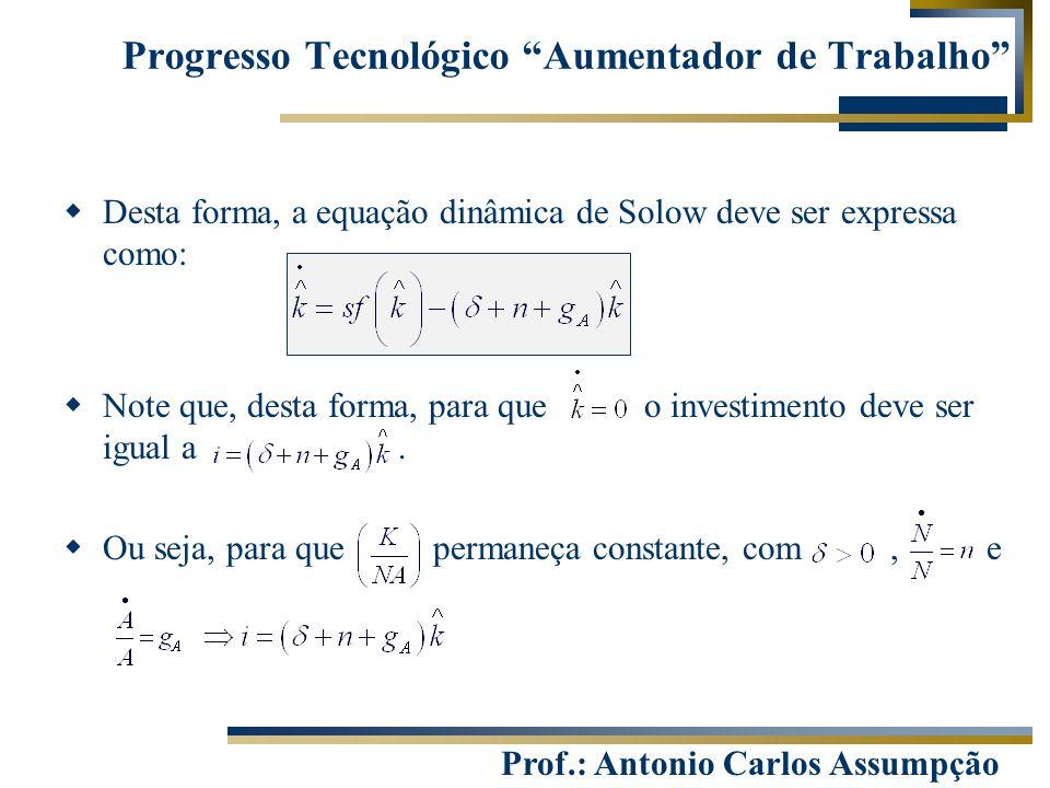 Prof.: Antonio Carlos Assumpção  Desta forma, a equação dinâmica de Solow deve ser expressa como:  Note que, desta forma, para que o investimento de