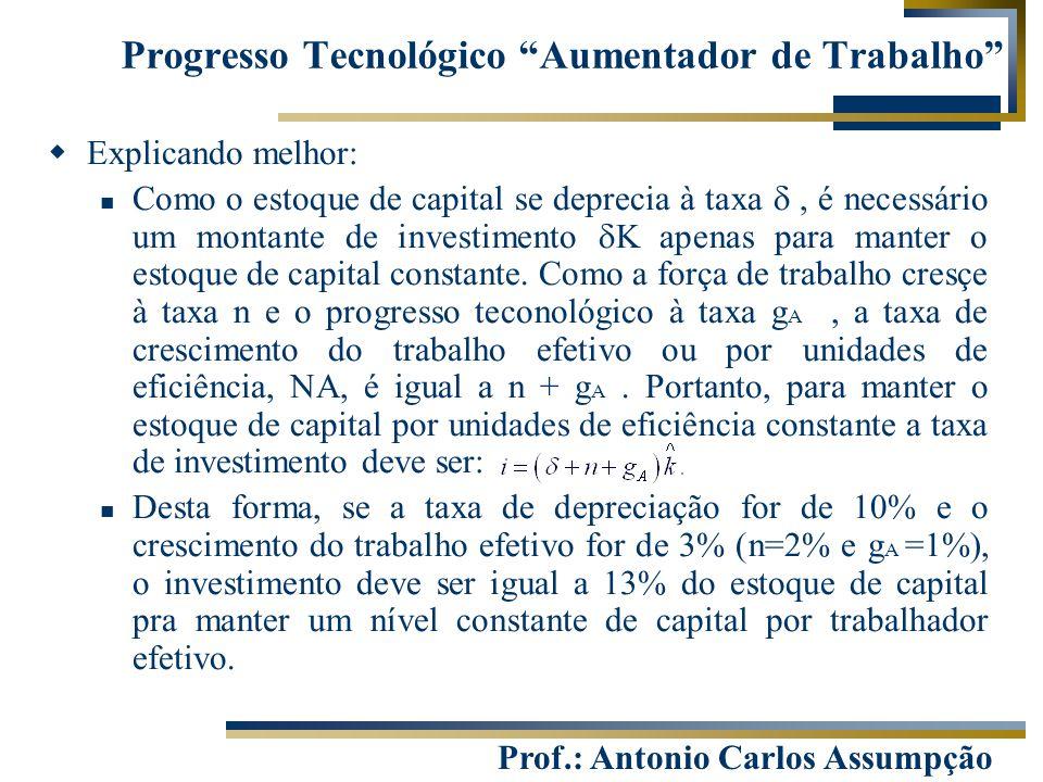 Prof.: Antonio Carlos Assumpção  Explicando melhor: Como o estoque de capital se deprecia à taxa , é necessário um montante de investimento  K apen