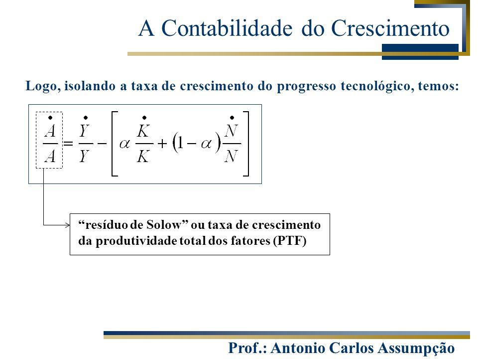 """Prof.: Antonio Carlos Assumpção A Contabilidade do Crescimento Logo, isolando a taxa de crescimento do progresso tecnológico, temos: """"resíduo de Solow"""