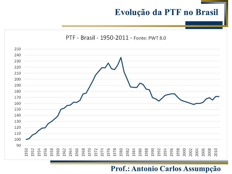 Prof.: Antonio Carlos Assumpção Evolução da PTF no Brasil