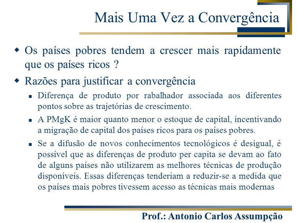 Prof.: Antonio Carlos Assumpção Mais Uma Vez a Convergência  Os países pobres tendem a crescer mais rapidamente que os países ricos ?  Razões para j