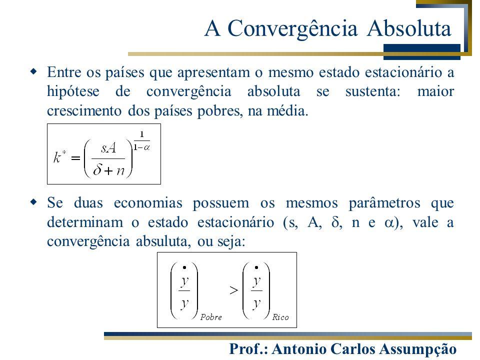 Prof.: Antonio Carlos Assumpção A Convergência Absoluta  Entre os países que apresentam o mesmo estado estacionário a hipótese de convergência absolu