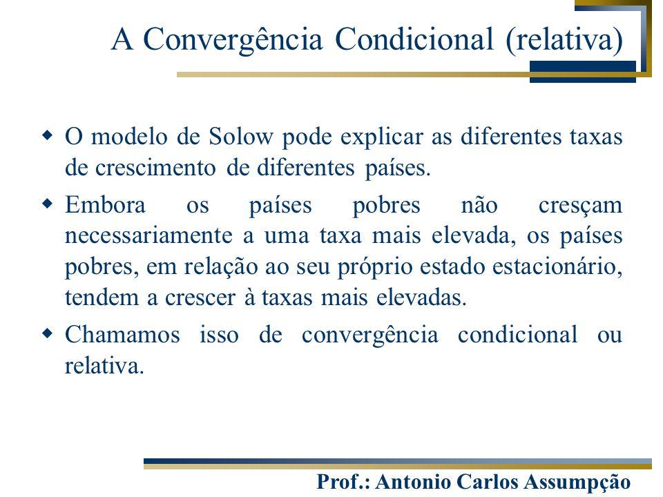 Prof.: Antonio Carlos Assumpção  O modelo de Solow pode explicar as diferentes taxas de crescimento de diferentes países.  Embora os países pobres n