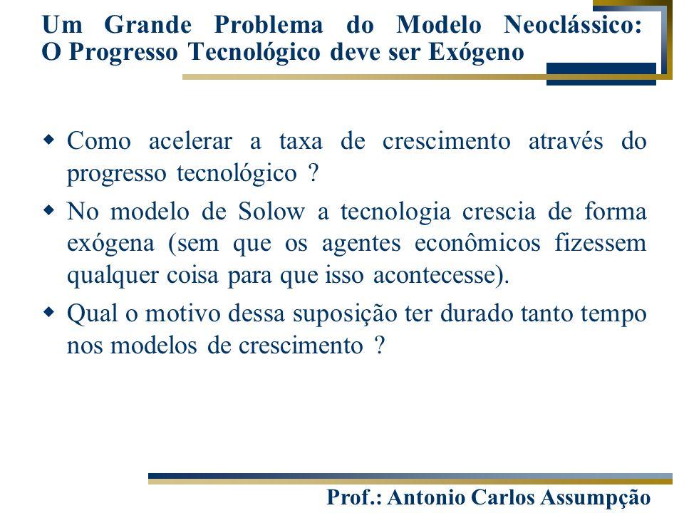 Prof.: Antonio Carlos Assumpção Um Grande Problema do Modelo Neoclássico: O Progresso Tecnológico deve ser Exógeno  Como acelerar a taxa de crescimen