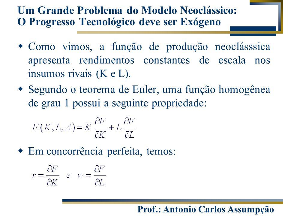 Prof.: Antonio Carlos Assumpção  Como vimos, a função de produção neoclásssica apresenta rendimentos constantes de escala nos insumos rivais (K e L).