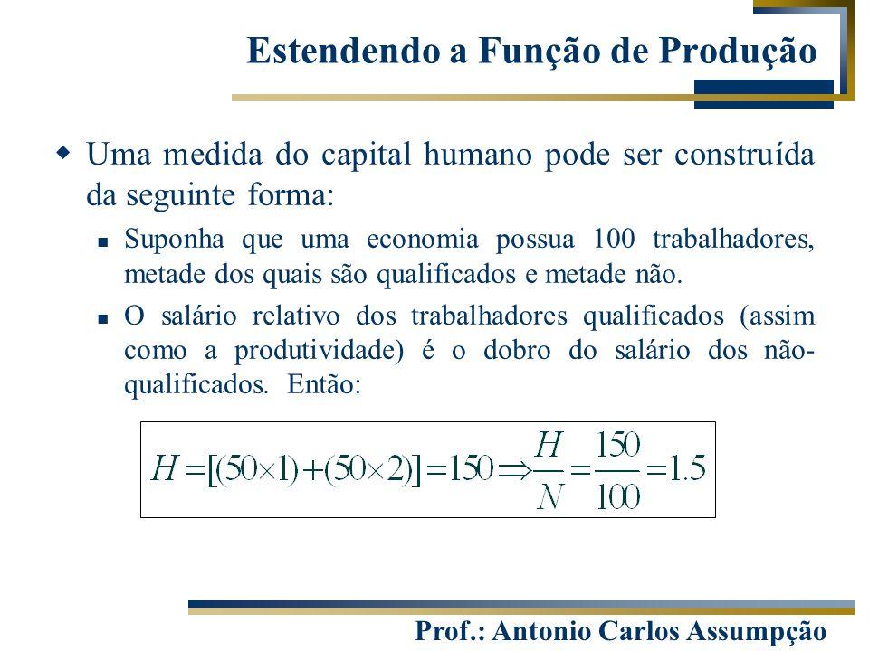 Prof.: Antonio Carlos Assumpção Estendendo a Função de Produção  Uma medida do capital humano pode ser construída da seguinte forma: Suponha que uma