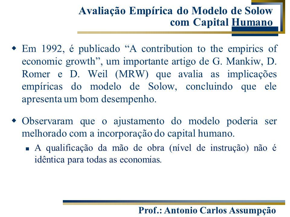 """Prof.: Antonio Carlos Assumpção Avaliação Empírica do Modelo de Solow com Capital Humano  Em 1992, é publicado """"A contribution to the empirics of eco"""