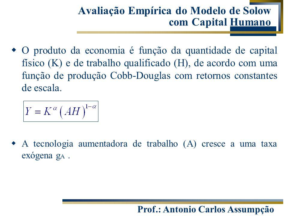 Prof.: Antonio Carlos Assumpção  O produto da economia é função da quantidade de capital físico (K) e de trabalho qualificado (H), de acordo com uma