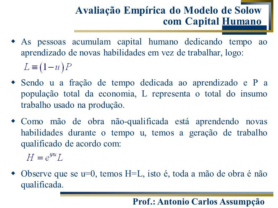 Prof.: Antonio Carlos Assumpção  As pessoas acumulam capital humano dedicando tempo ao aprendizado de novas habilidades em vez de trabalhar, logo: 
