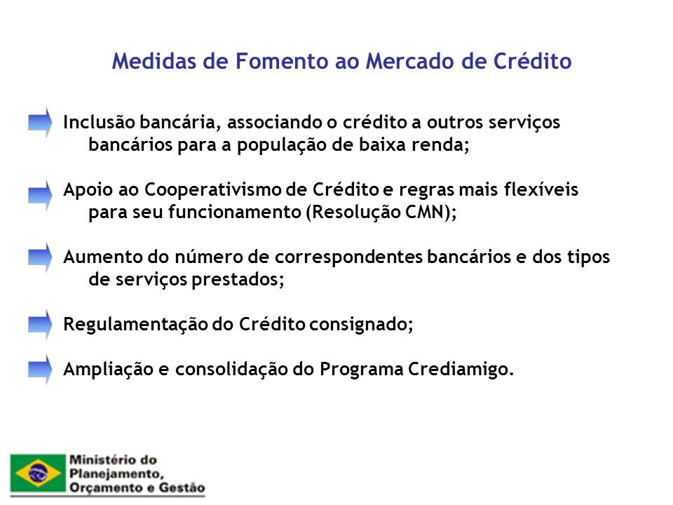 Medidas de Fomento ao Mercado de Crédito Inclusão bancária, associando o crédito a outros serviços bancários para a população de baixa renda; Apoio ao