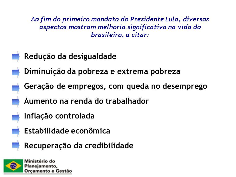 Ao fim do primeiro mandato do Presidente Lula, diversos aspectos mostram melhoria significativa na vida do brasileiro, a citar: Redução da desigualdad