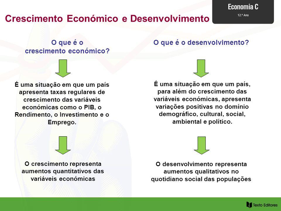 Crescimento Económico e Desenvolvimento O que é o crescimento económico? O que é o desenvolvimento? É uma situação em que um país apresenta taxas regu