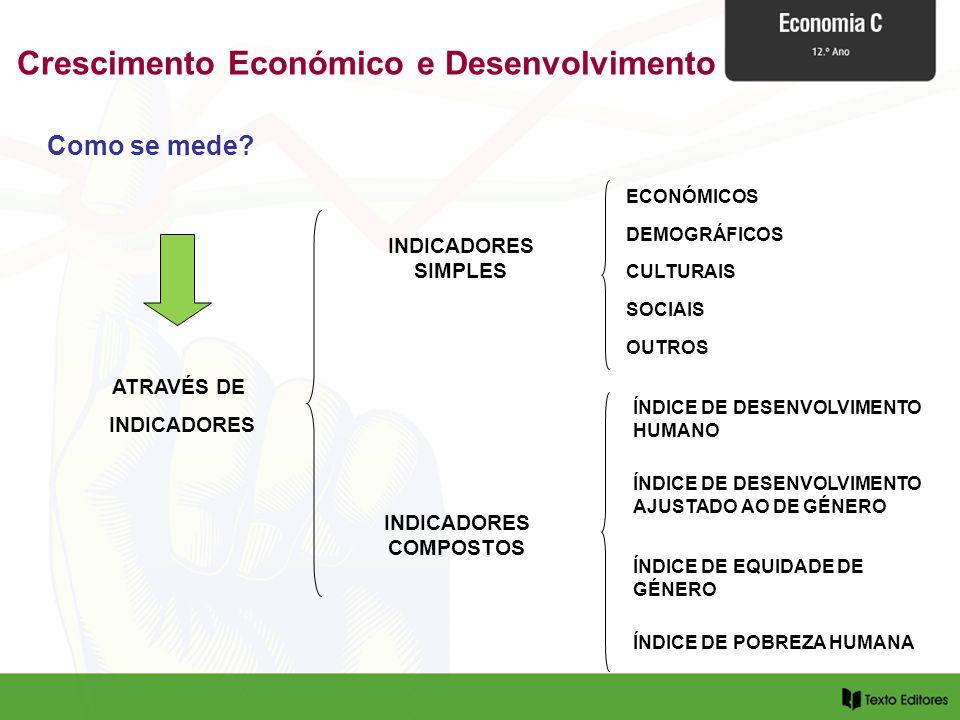Indicadores económicos Produto Interno Bruto per capita Crescimento Económico e Desenvolvimento