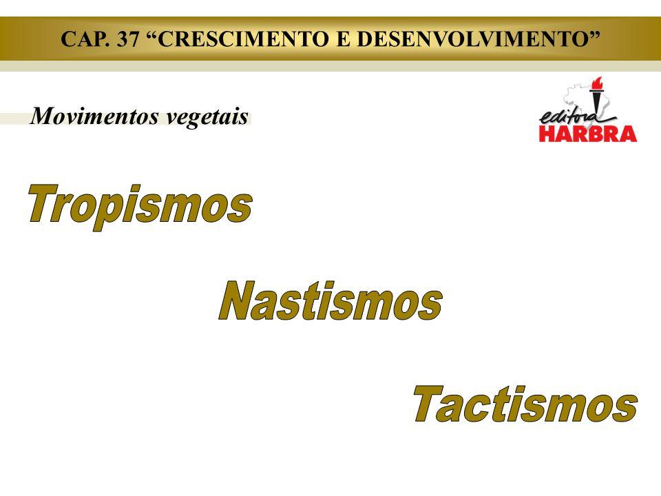 """Movimentos vegetais CAP. 37 """"CRESCIMENTO E DESENVOLVIMENTO"""""""