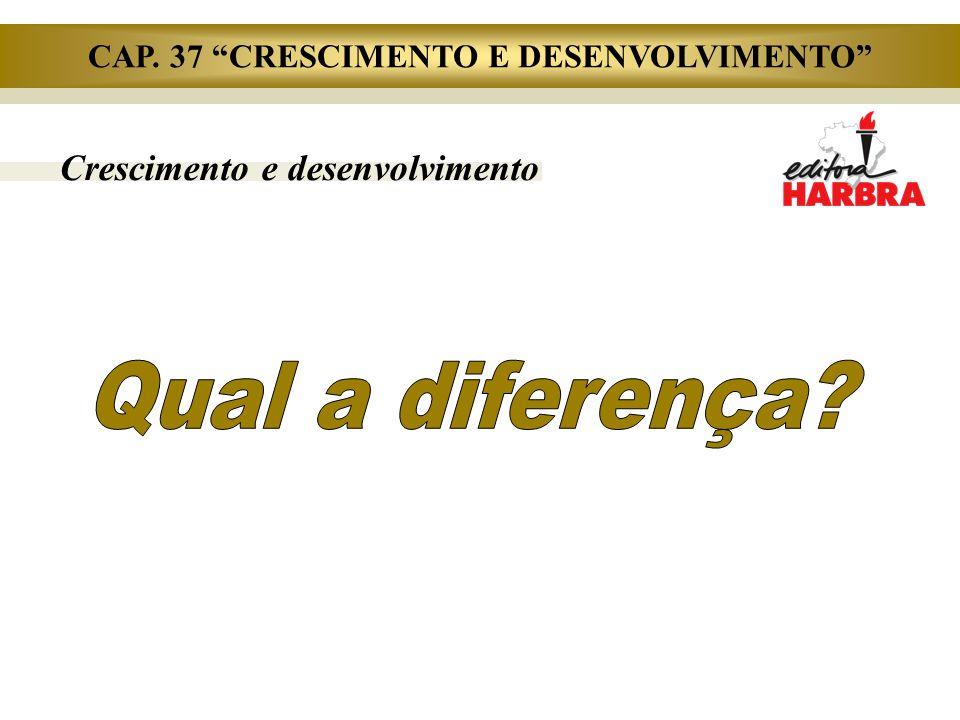 """CAP. 37 """"CRESCIMENTO E DESENVOLVIMENTO"""" Crescimento e desenvolvimento"""