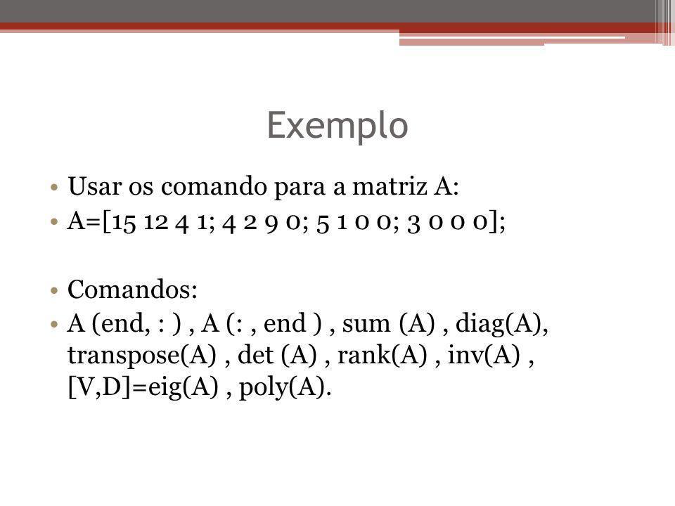 Exemplo Usar os comando para a matriz A: A=[15 12 4 1; 4 2 9 0; 5 1 0 0; 3 0 0 0]; Comandos: A (end, : ), A (:, end ), sum (A), diag(A), transpose(A),
