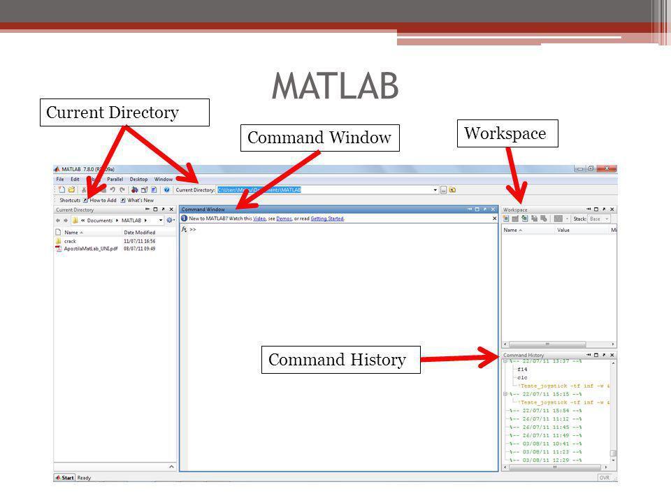 Manipulação de Matrizes no MATLAB Criando uma matriz ▫Envolva os elementos da matriz com [ ].