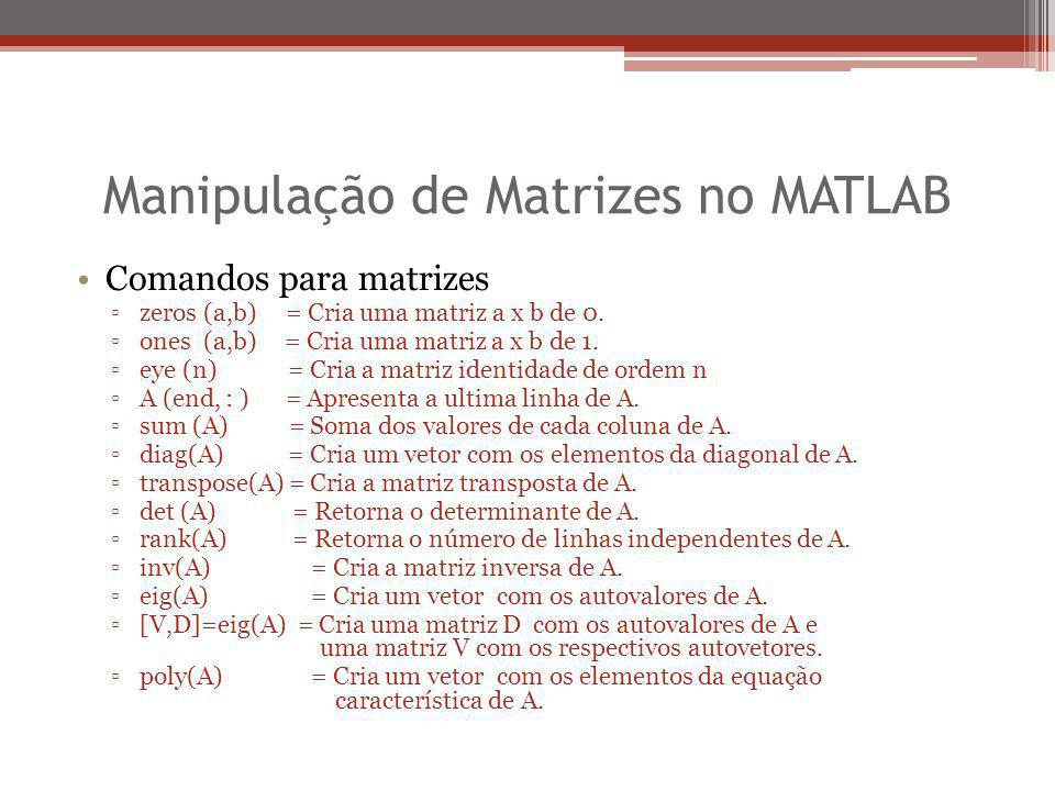 Exemplo Usar os comando para a matriz A: A=[15 12 4 1; 4 2 9 0; 5 1 0 0; 3 0 0 0]; Comandos: A (end, : ), A (:, end ), sum (A), diag(A), transpose(A), det (A), rank(A), inv(A), [V,D]=eig(A), poly(A).