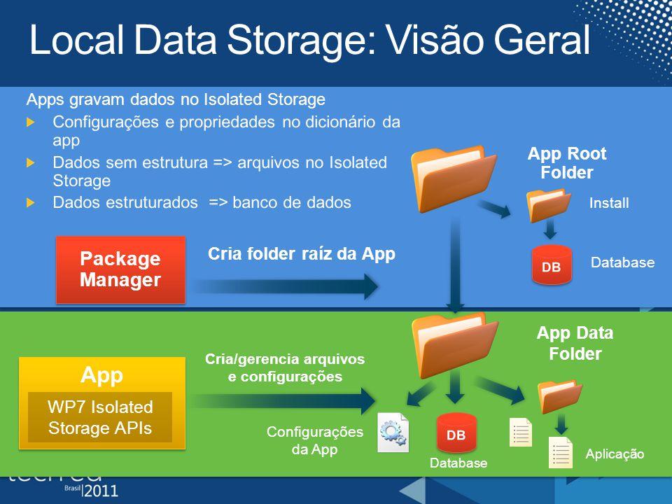Configurações da App App Cria/gerencia arquivos e configurações Aplicação App Data Folder Package Manager App Root Folder WP7 Isolated Storage APIs Install Database Cria folder raíz da App