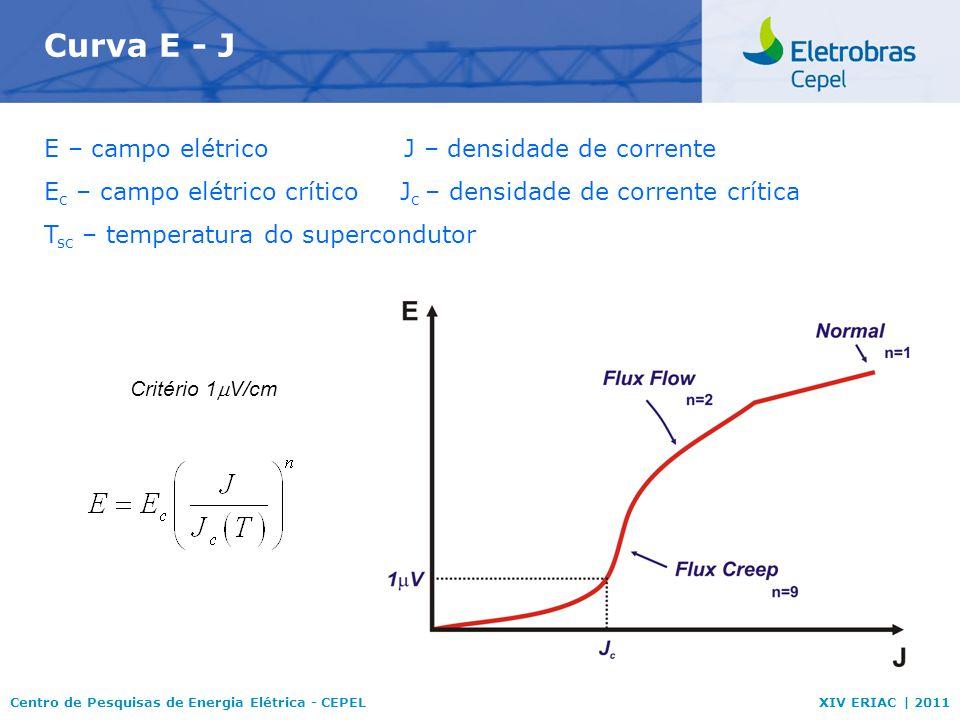Centro de Pesquisas de Energia Elétrica - CEPELXIV ERIAC | 2011 Curva E - J E – campo elétrico J – densidade de corrente E c – campo elétrico crítico