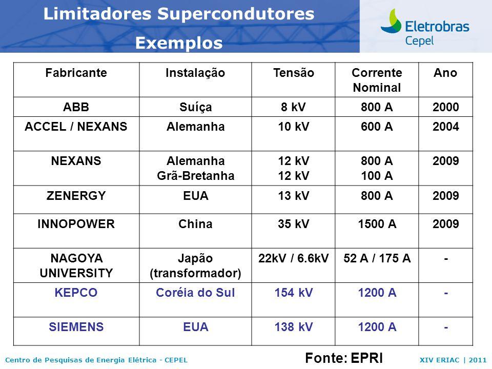 Centro de Pesquisas de Energia Elétrica - CEPELXIV ERIAC | 2011 Limitadores Supercondutores Exemplos FabricanteInstalaçãoTensãoCorrente Nominal Ano AB